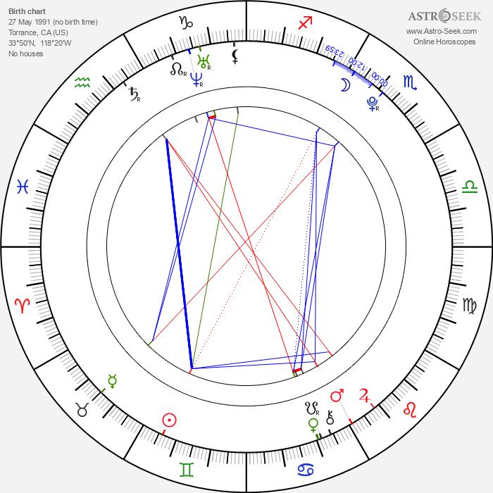 Krystal Rohrer - Astrology Natal Birth Chart