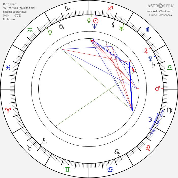 Krysten Ritter - Astrology Natal Birth Chart