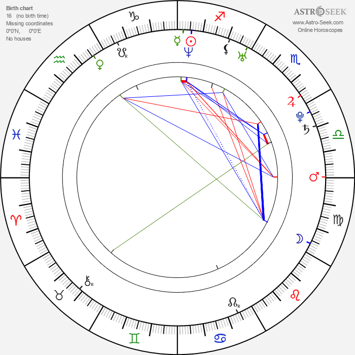Krysten Ritter - Astrology Natal Birth Chart