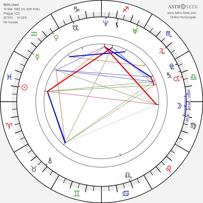 Kryštof Hádek - Astrology Natal Birth Chart