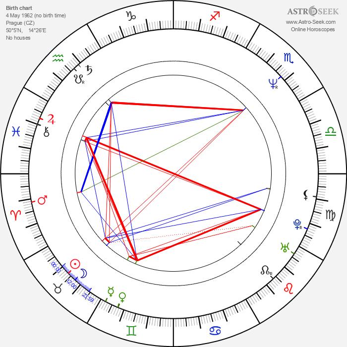 Kryštof Hanzlík - Astrology Natal Birth Chart