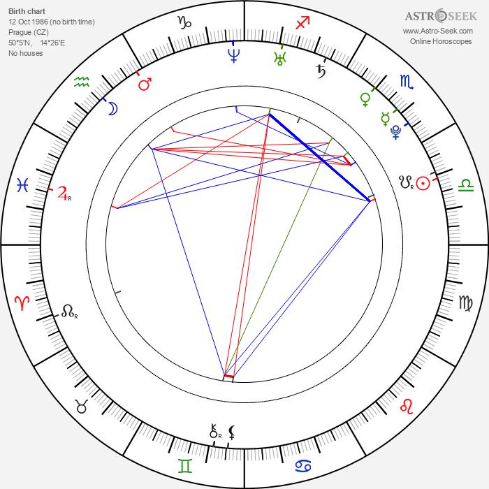 Kryštof Krýzl - Astrology Natal Birth Chart