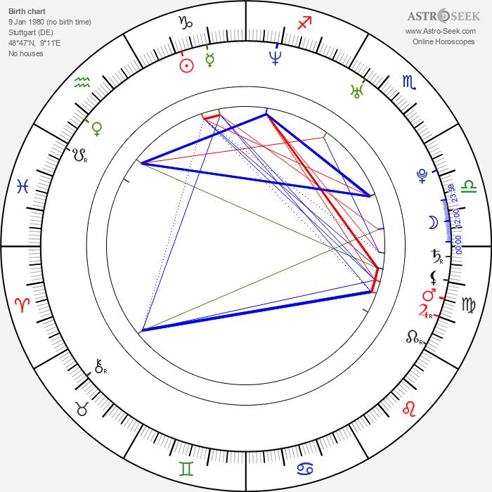 Krystof Zlatnik - Astrology Natal Birth Chart