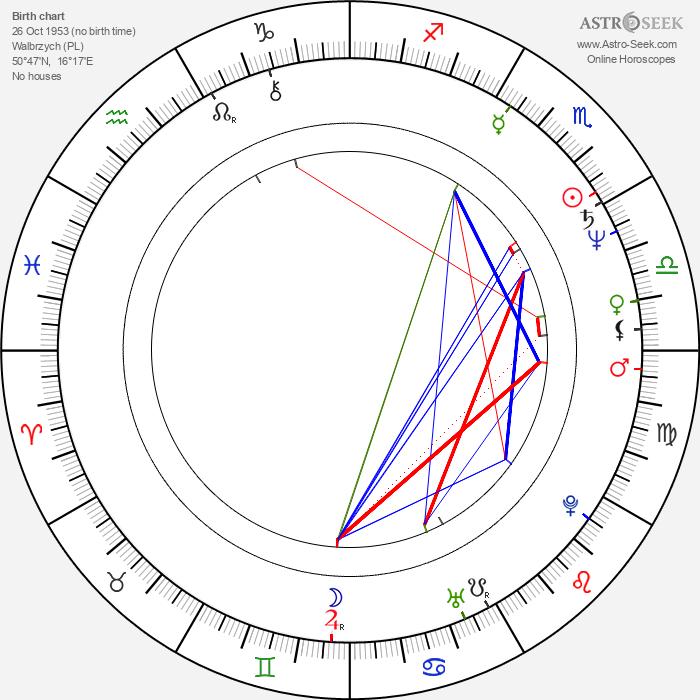 Krzesimir Dębski - Astrology Natal Birth Chart