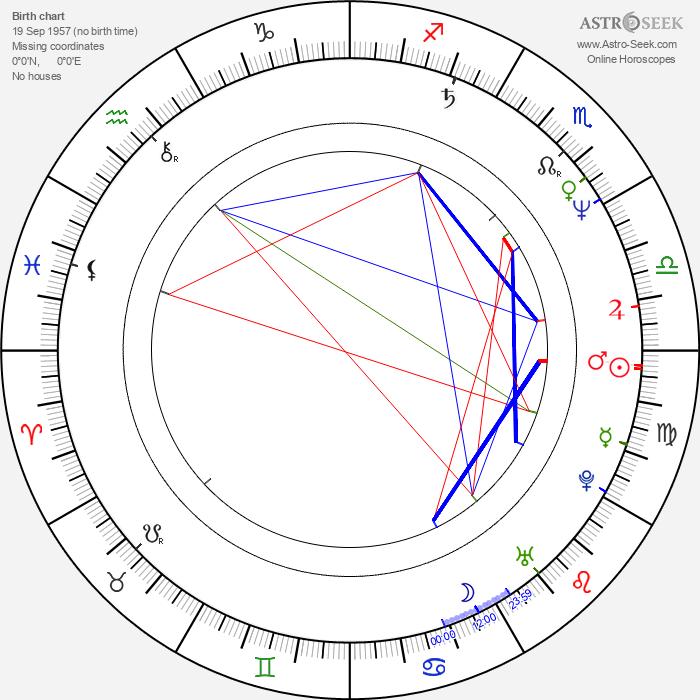 Krzysztof Bartoszewicz - Astrology Natal Birth Chart