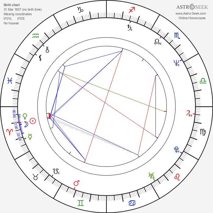 Krzysztof Bien - Astrology Natal Birth Chart