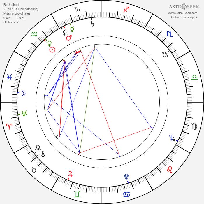 Krzysztof Chamiec - Astrology Natal Birth Chart