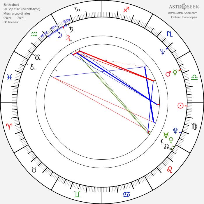 Krzysztof Dracz - Astrology Natal Birth Chart