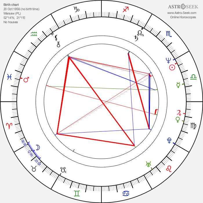 Krzysztof Gosztyla - Astrology Natal Birth Chart