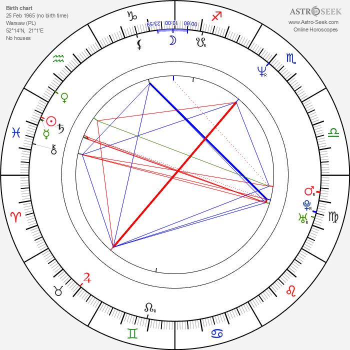 Krzysztof Ibisz - Astrology Natal Birth Chart