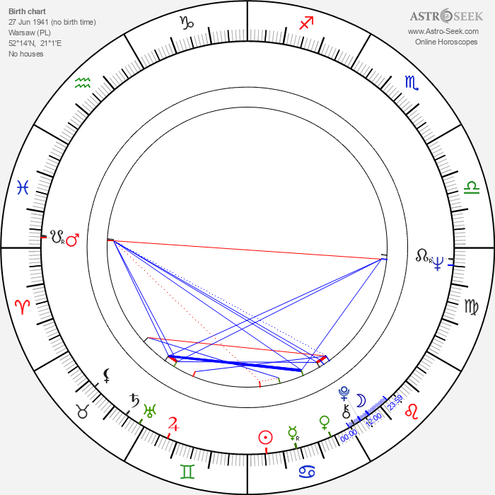 Krzysztof Kieslowski - Astrology Natal Birth Chart