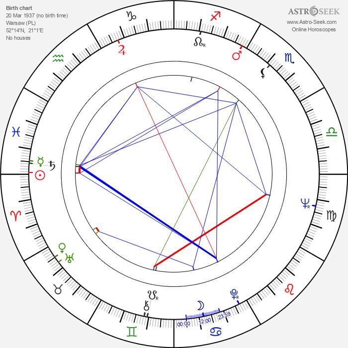 Krzysztof Kowalewski - Astrology Natal Birth Chart