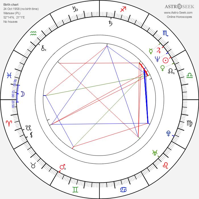 Krzysztof Krupiński - Astrology Natal Birth Chart