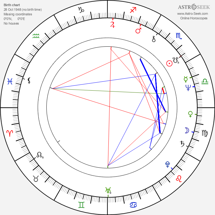 Krzysztof Materna - Astrology Natal Birth Chart