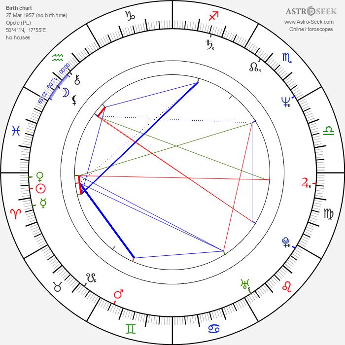 Krzysztof Pieczynski - Astrology Natal Birth Chart