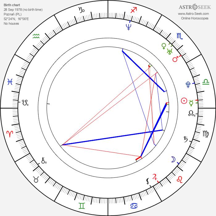 Krzysztof Pralat - Astrology Natal Birth Chart