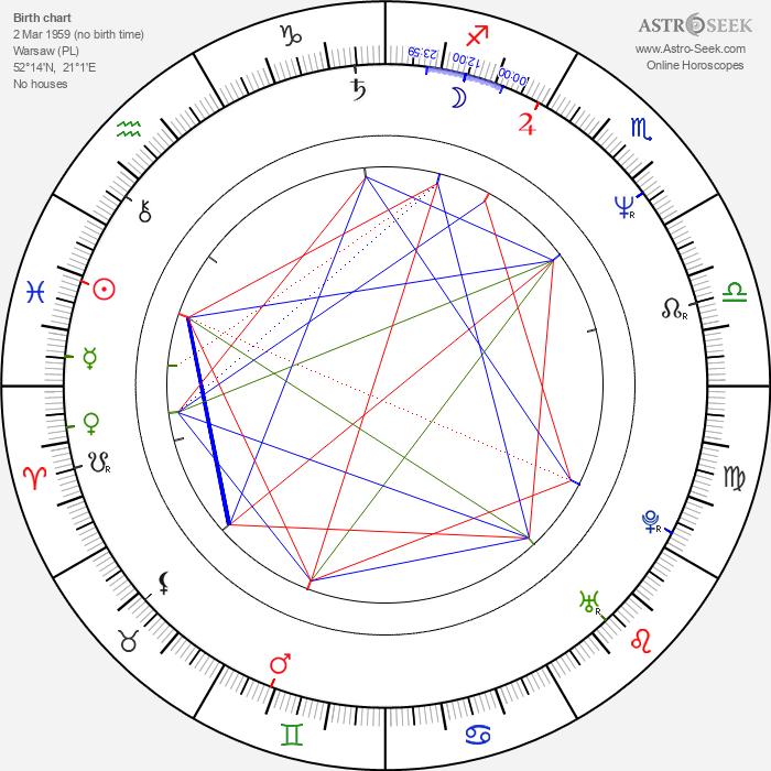 Krzysztof Stelmaszyk - Astrology Natal Birth Chart