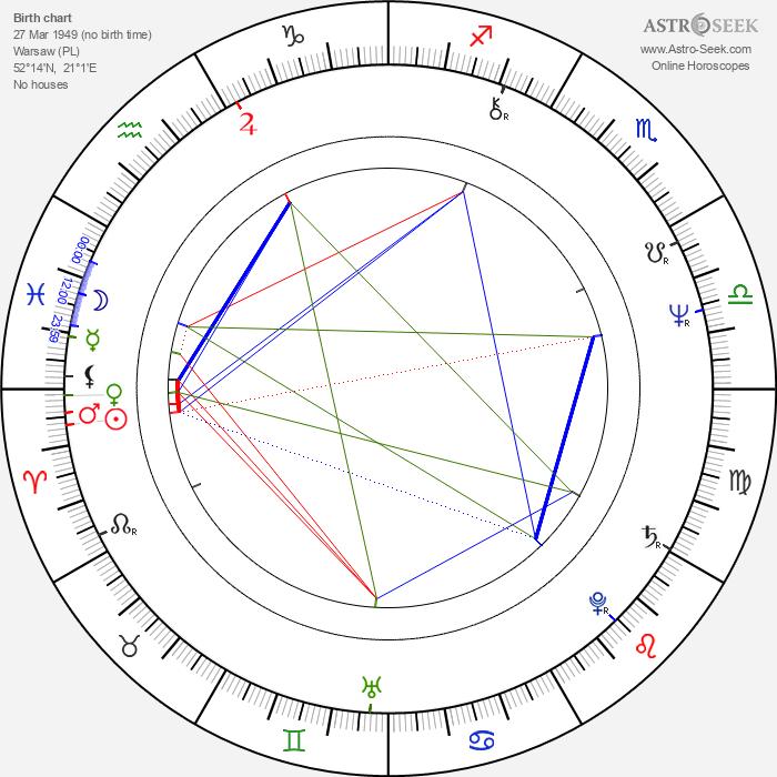 Krzysztof Wakuliński - Astrology Natal Birth Chart