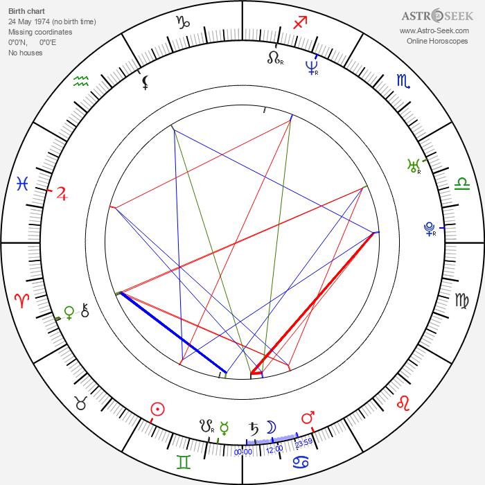 Ksenia Alferova - Astrology Natal Birth Chart