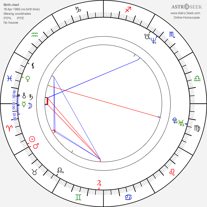 Ksenija Marinkovic - Astrology Natal Birth Chart