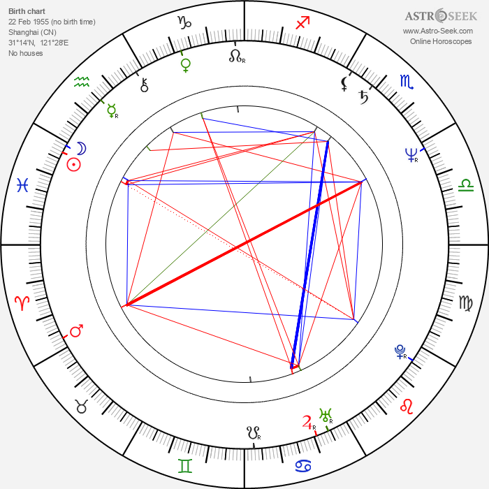 Kuan-chung Ku - Astrology Natal Birth Chart