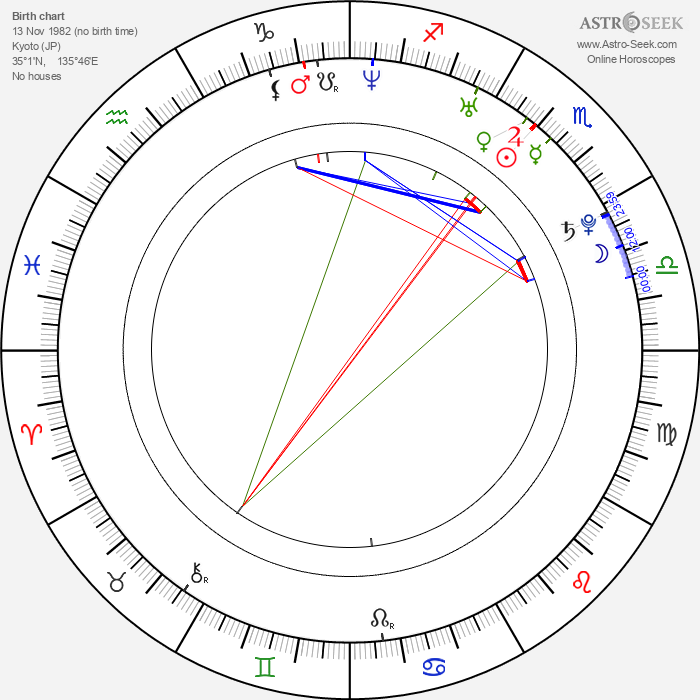 Kumi Koda - Astrology Natal Birth Chart