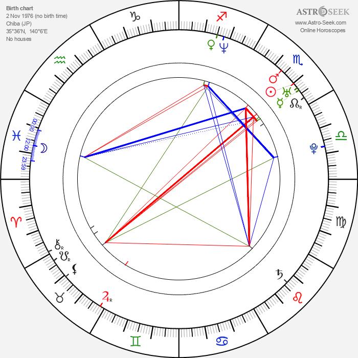 Kumi Sakuma - Astrology Natal Birth Chart
