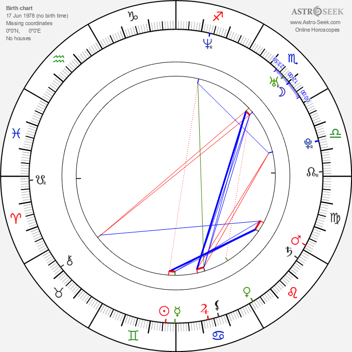 Kumiko Asó - Astrology Natal Birth Chart