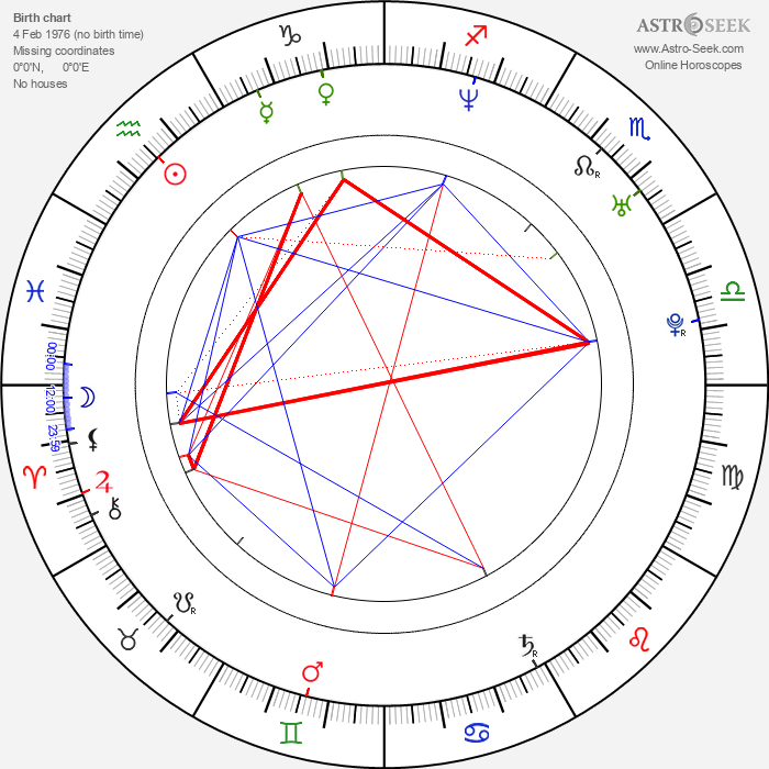 Kun Chen - Astrology Natal Birth Chart