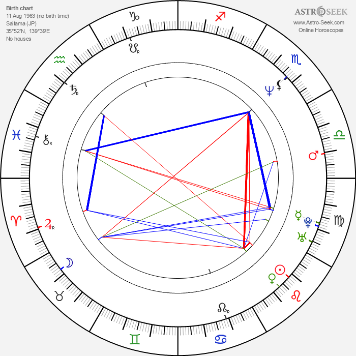 Kunihiko Ida - Astrology Natal Birth Chart