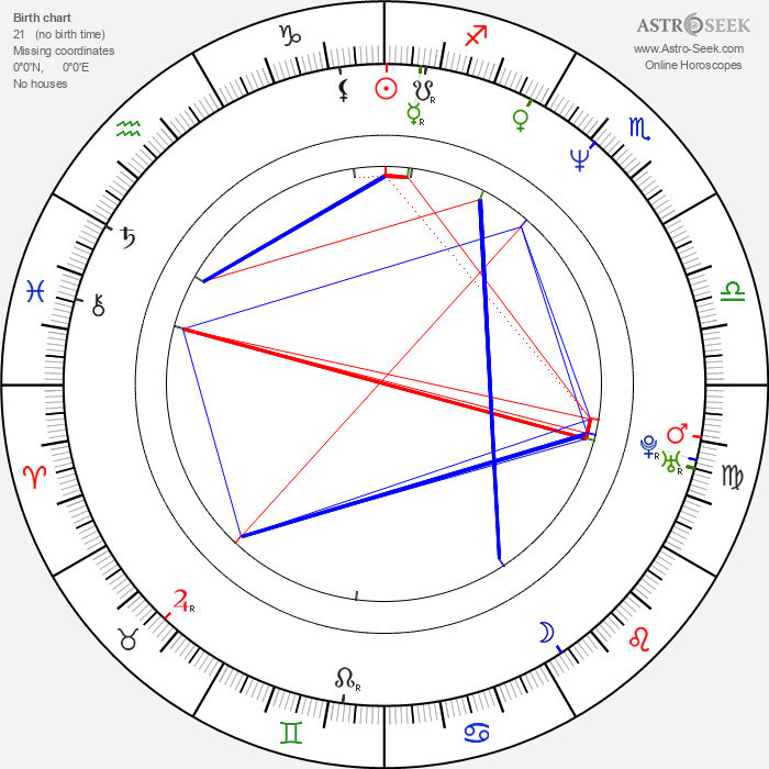 Kunihiko Ikuhara - Astrology Natal Birth Chart