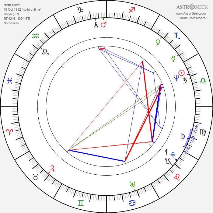 Kunihiko Yuyama - Astrology Natal Birth Chart