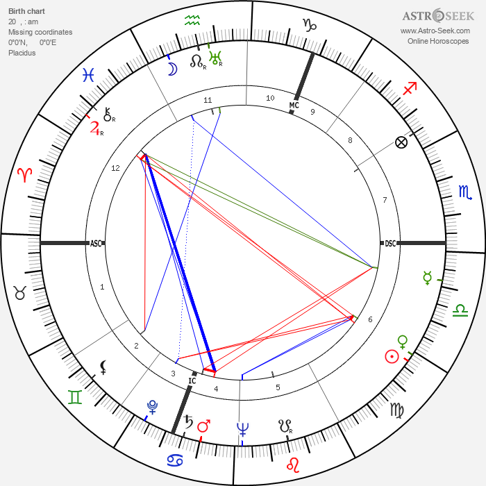 Kurt Graunke - Astrology Natal Birth Chart