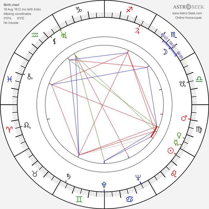 Kurt Meisel - Astrology Natal Birth Chart