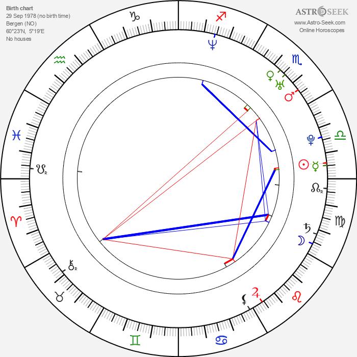 Kurt Nilsen - Astrology Natal Birth Chart