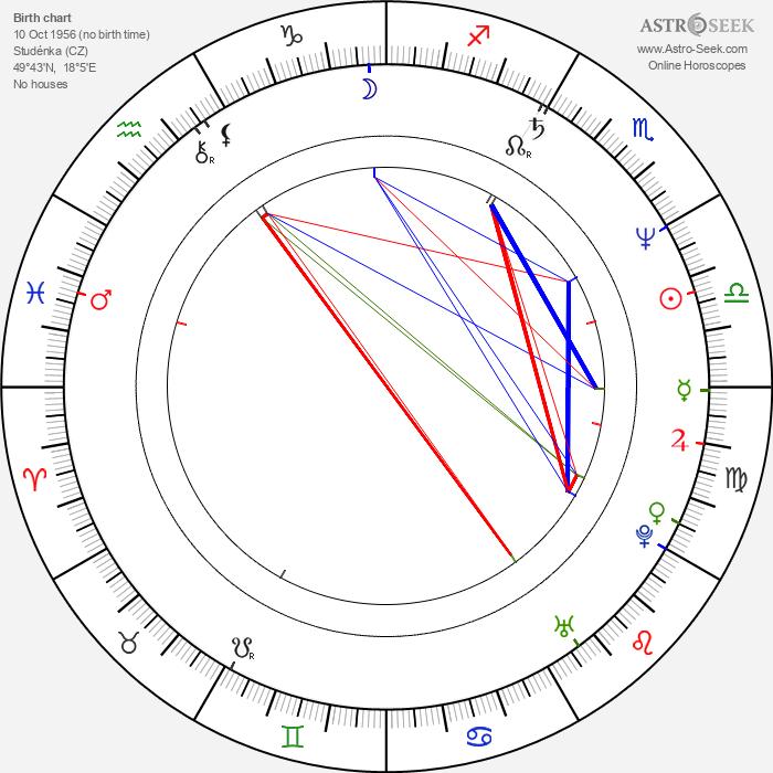 Květa Jeriová-Pecková - Astrology Natal Birth Chart