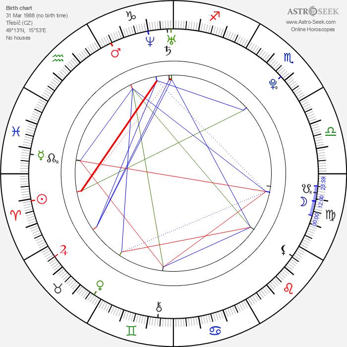 Květa Lujková - Astrology Natal Birth Chart