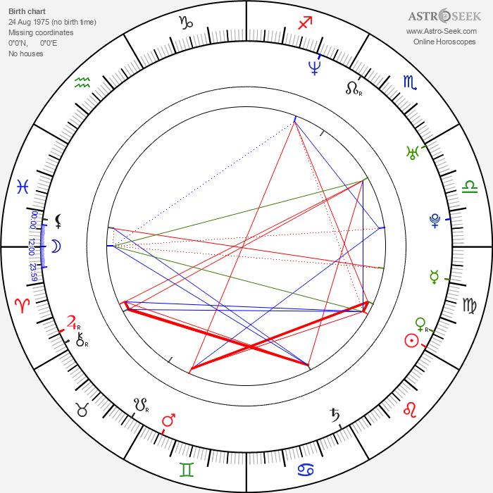 Kwesi Ameyaw - Astrology Natal Birth Chart