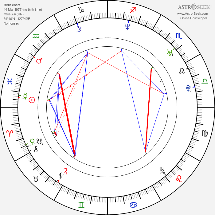 Kyeong-heon Kang - Astrology Natal Birth Chart