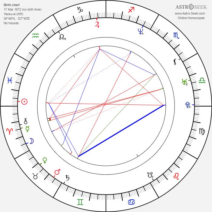 Kyeong-ho Jeong - Astrology Natal Birth Chart