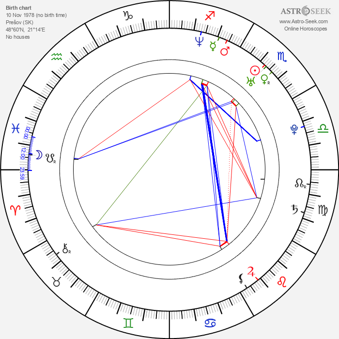 Kyla Cole - Astrology Natal Birth Chart