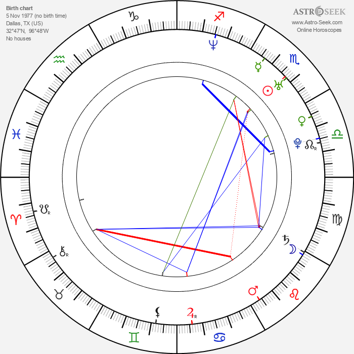 Kylah Kim - Astrology Natal Birth Chart