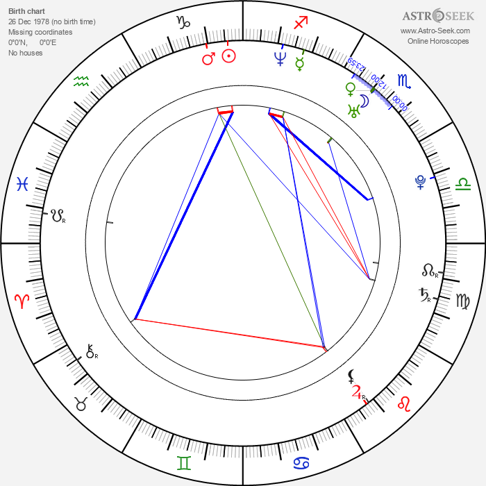 Kyle Alisharan - Astrology Natal Birth Chart