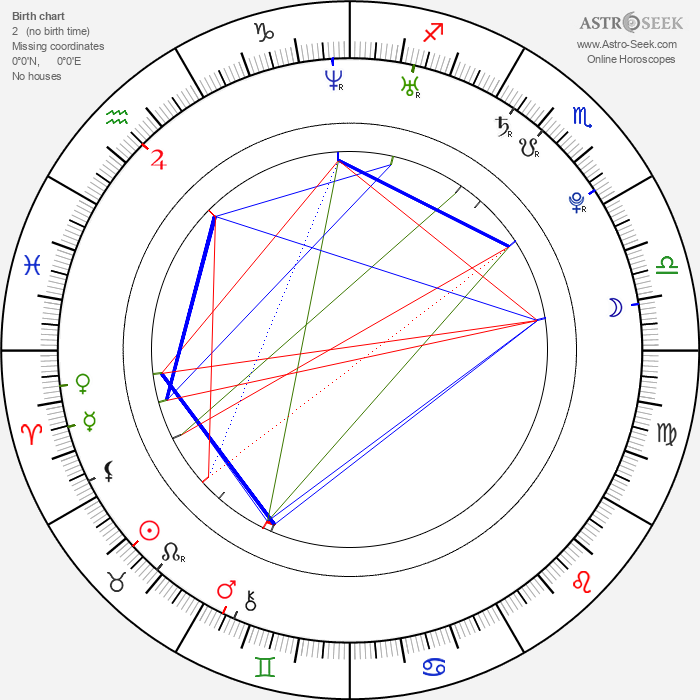 Kyle Busch - Astrology Natal Birth Chart