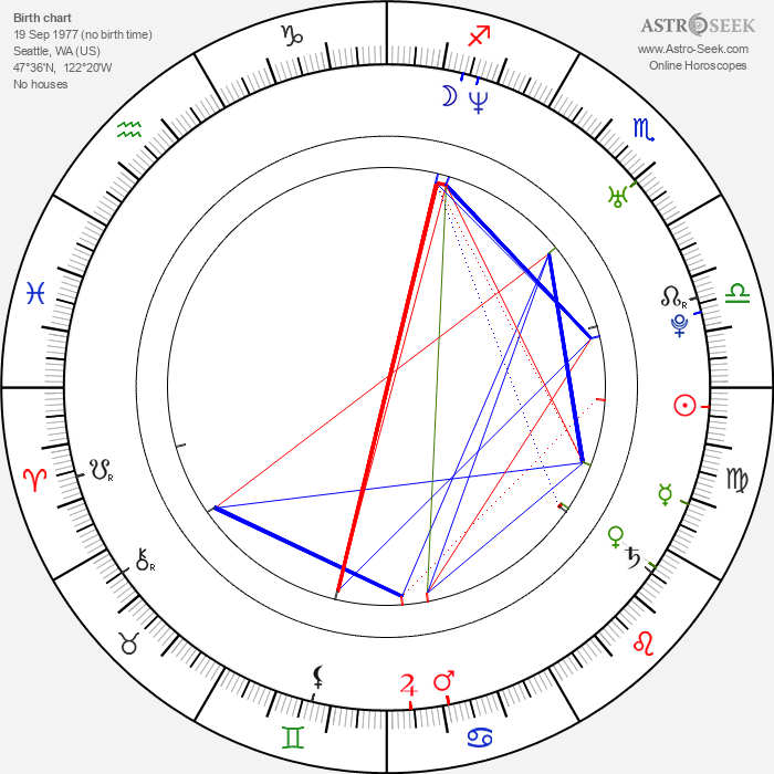 Kyle Cease - Astrology Natal Birth Chart