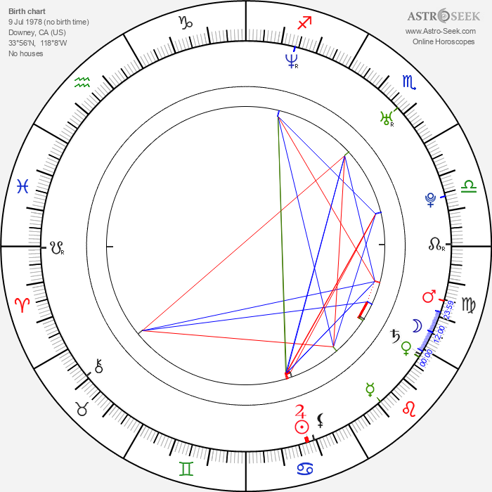 Kyle Davis - Astrology Natal Birth Chart