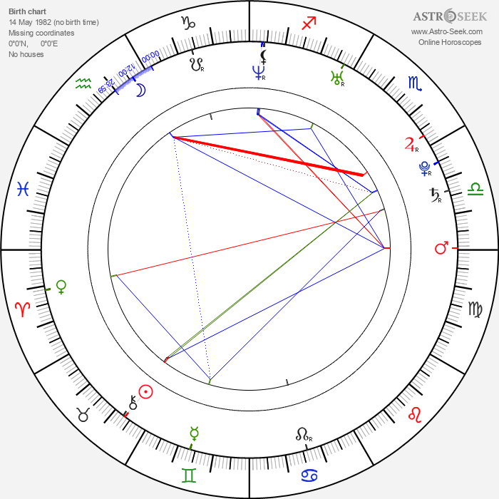 Kyle Kenneth Batter - Astrology Natal Birth Chart