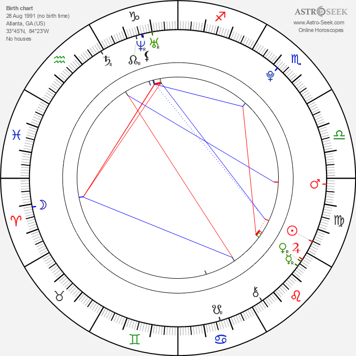 Kyle Massey - Astrology Natal Birth Chart