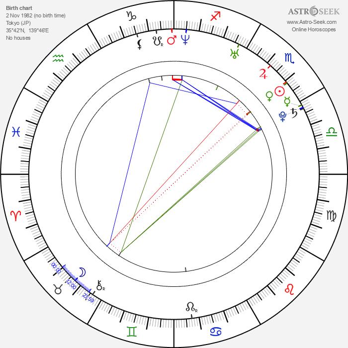 Kyôko Fukada - Astrology Natal Birth Chart