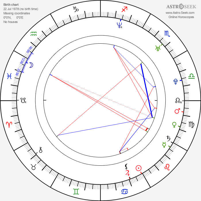 Kyoko Hasegawa - Astrology Natal Birth Chart